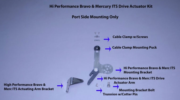 side mounting essay A ceiling fan is a mechanical fan the blades should lead with the upturned side as they a type of mounting system where the ceiling fan hangs on a metal.