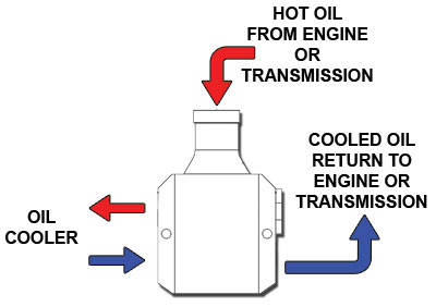 thermofilter diagram