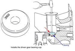 Bearing Cup Driver 91-31106T