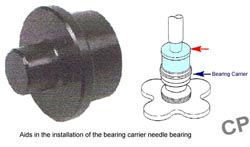 Bearing Carrier Tool 91-805356