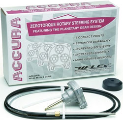 Rotary Steering System