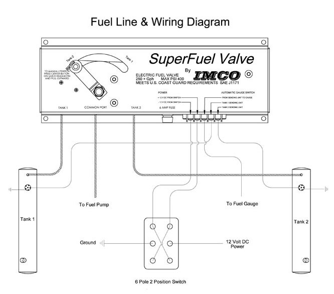 Ford Fuel Tank Selector Switch Wiring Diagram from www.hardin-marine.com