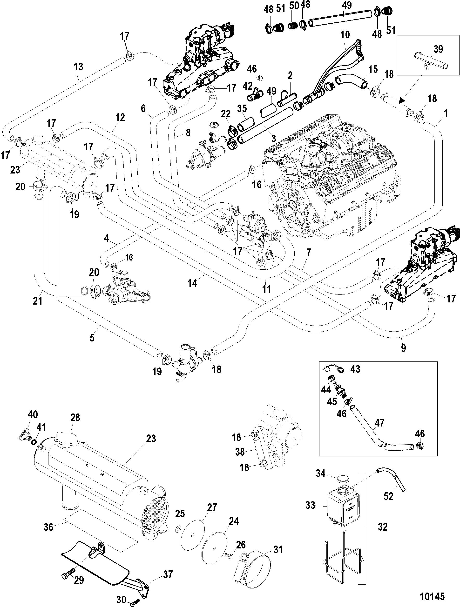 hardin marine - closed cooling system