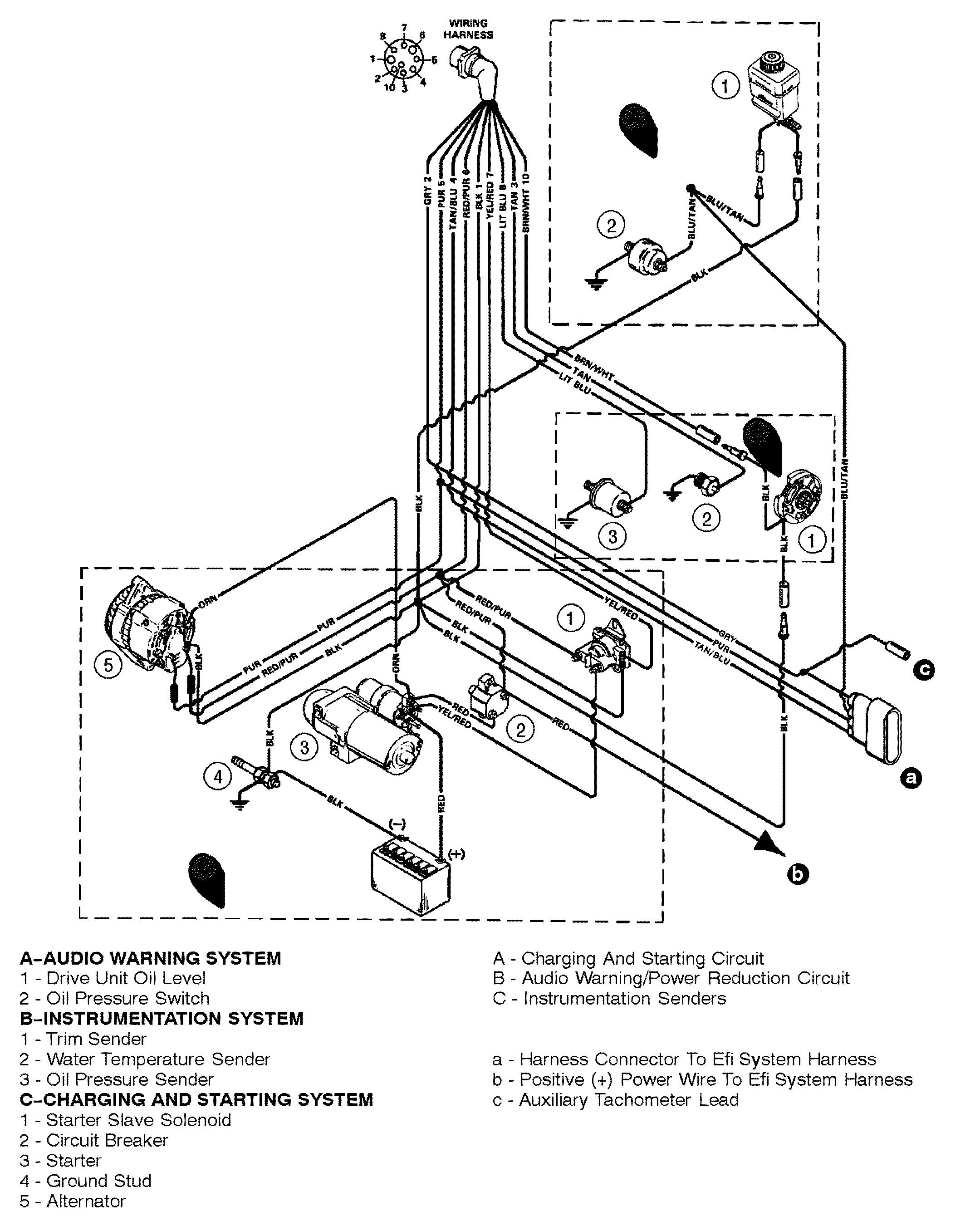 Gm Starter Solenoid Wiring
